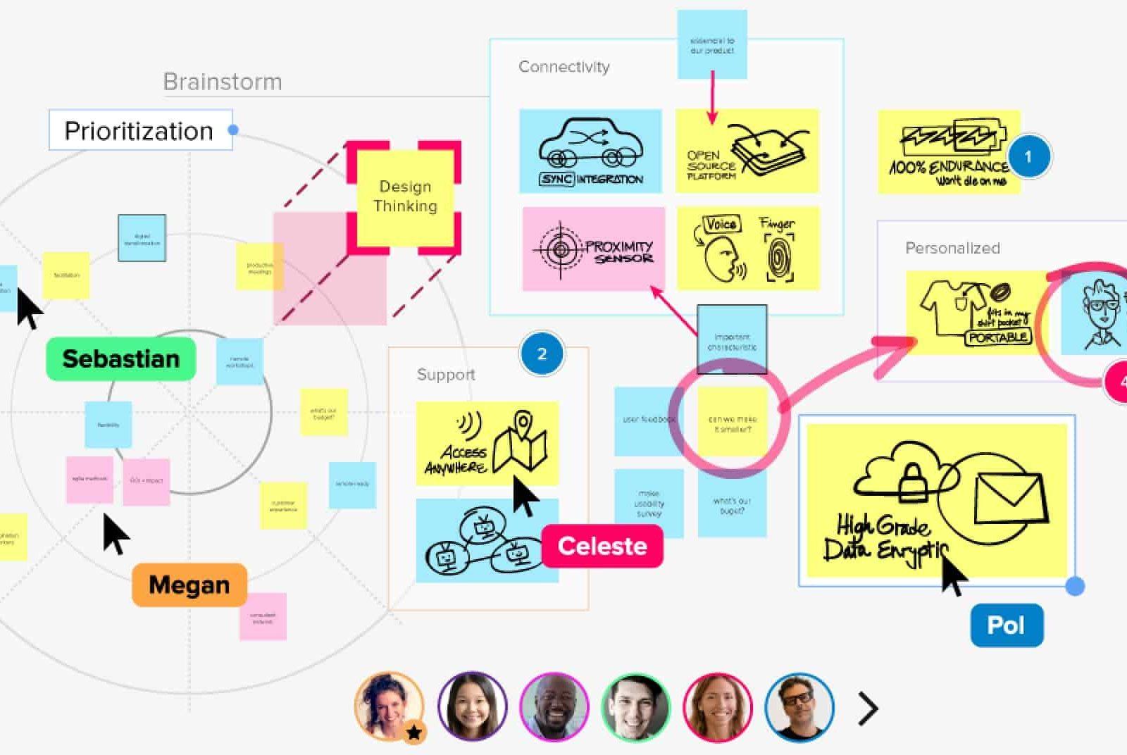 Design Thinking Methoden